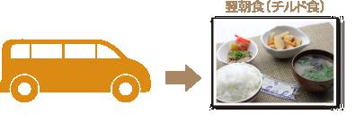 チルド食プランケース3
